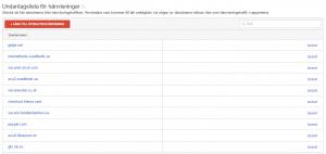 undantagslista för hänvisningar i google analytics