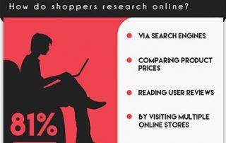 söker-före-köp-online